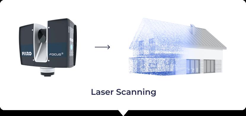 Laser Scanning new