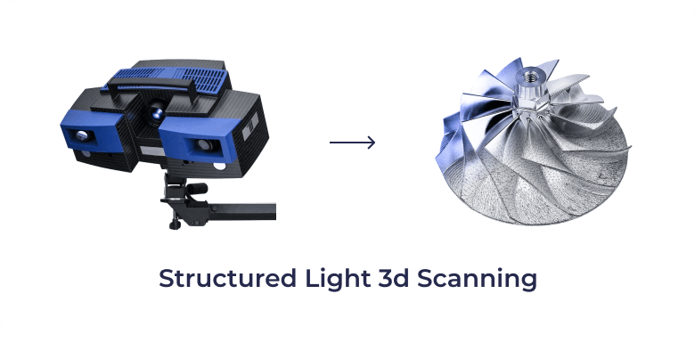 Structured Light 3d Scanning new (1)