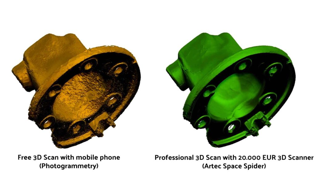 Comparison between a photogrammetry 3D scan and a professional structured-light 3D scan