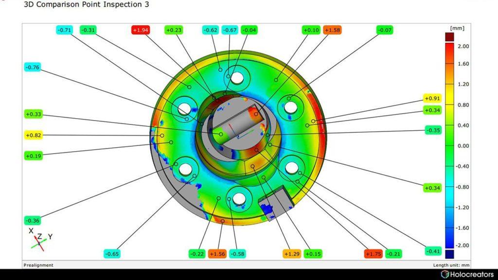 Die Abweichungsanalyse zeigt den Unterschied zwischen dem ursprünglichen 3D-Scan und dem erzeugten Volumenmodell in der Unteransicht.