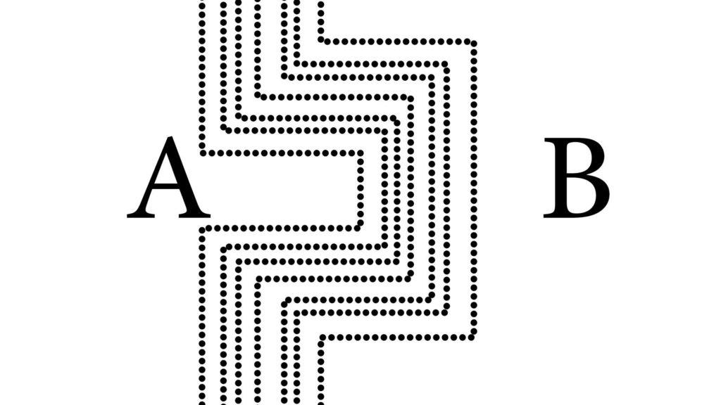 Die Fehlerfortpflanzung zwischen Teil a und Teil b auf ihrem maximalen Höchststand.