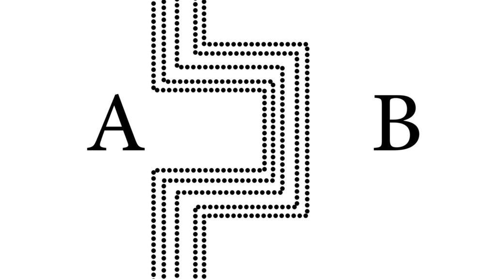 Die Fehlerfortpflanzung zwischen Teil a und Teil b nimmt zu.