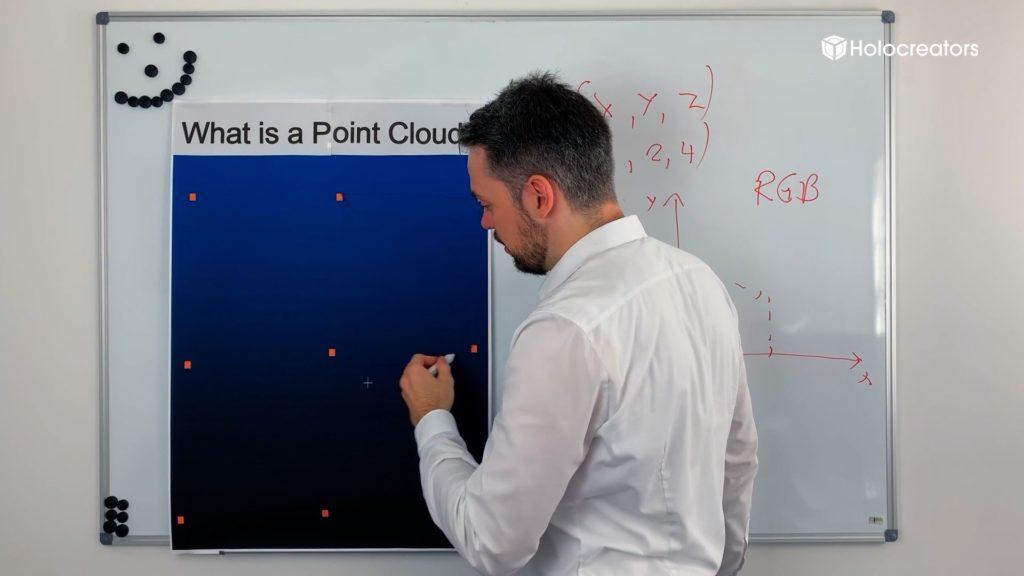 Die Punktwolke ist zu einem Polygonnetz verbunden.